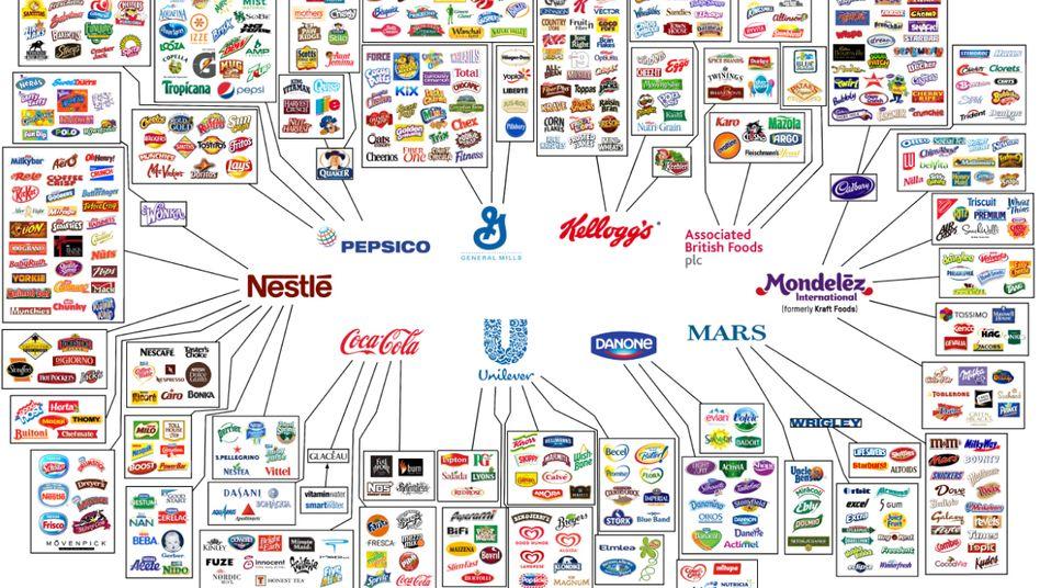 Verwirrende Vielfalt: Nur zehn Konzerne stehen hinter all diesen Marken