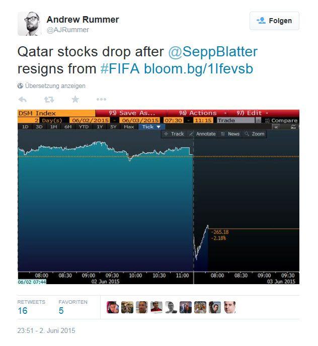 Börseneinbruch: Die Kurse in Katar fielen am Dienstag nach Blatters Auftritt wie ein Stein