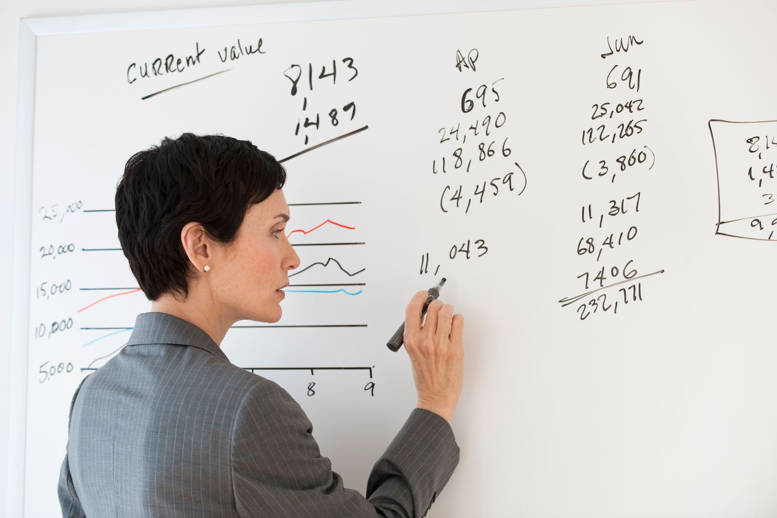 NICHT MEHR VERWENDEN! - Businesswoman writing on white board