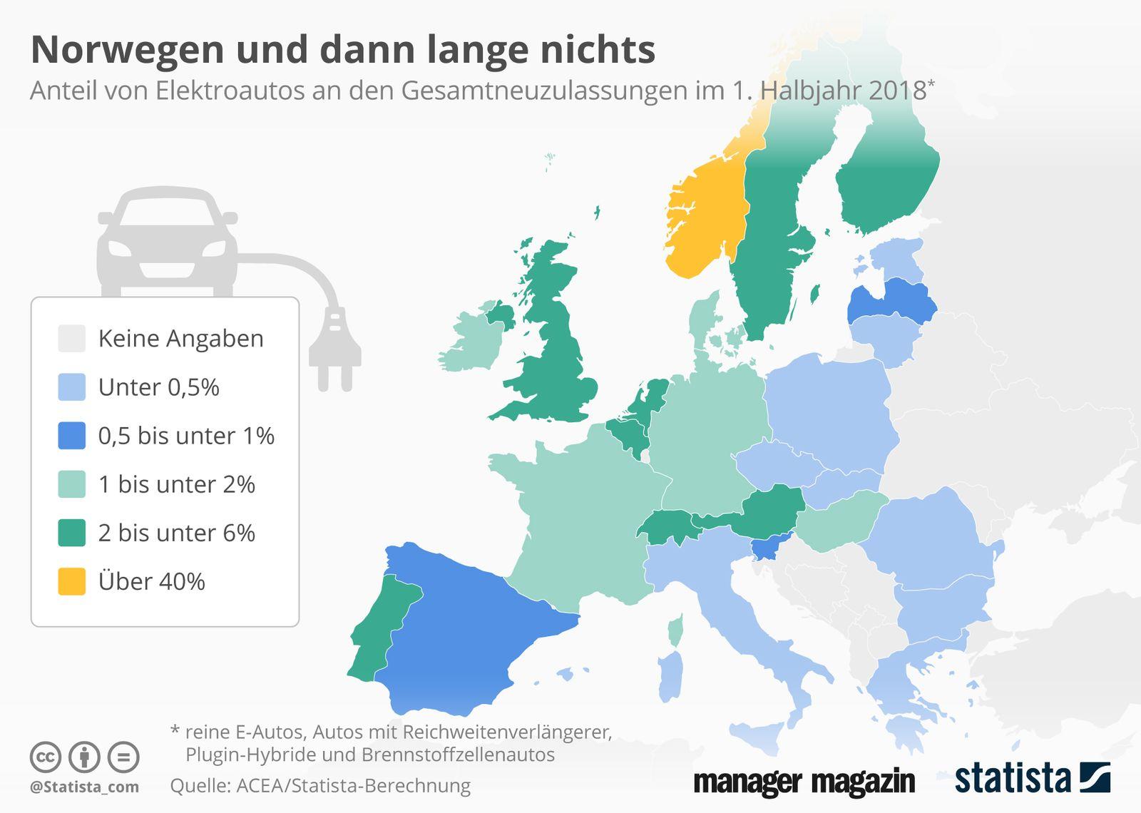 GRAFIK der Woche / Elektroautos / 1. Halbjahr 2018