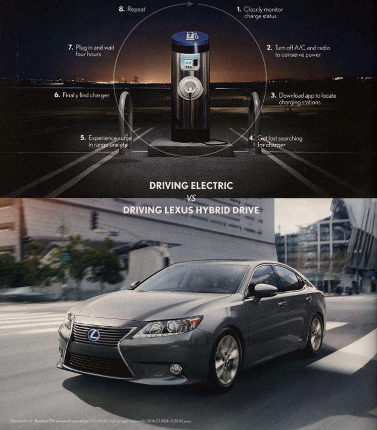 EINMALIGE VERWENDUNG Werbung Lexus anti EV