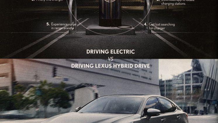 Wasserstoff gegen Elektroauto: Die Toyota-Tochter Lexus fährt mit solchen Anzeigen eine Kampagne gegen reine Elektroautos (um die komplette Anzeige zu sehen, klicken Sie bitte auf das Bild)