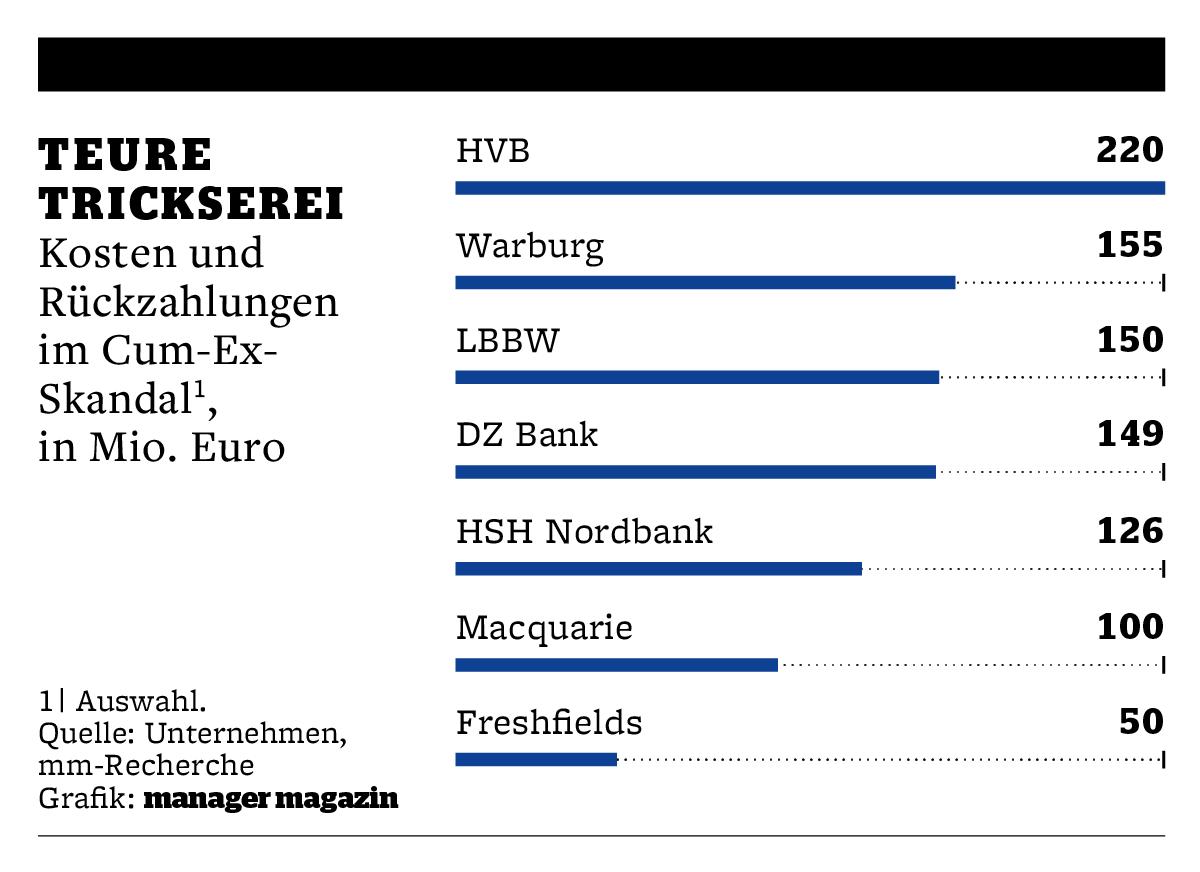 APP_NN_Deutsche-Boerse-1b-2
