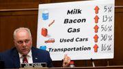 US-Kongressabgeordnete nehmen Fed-Chef in die Zange