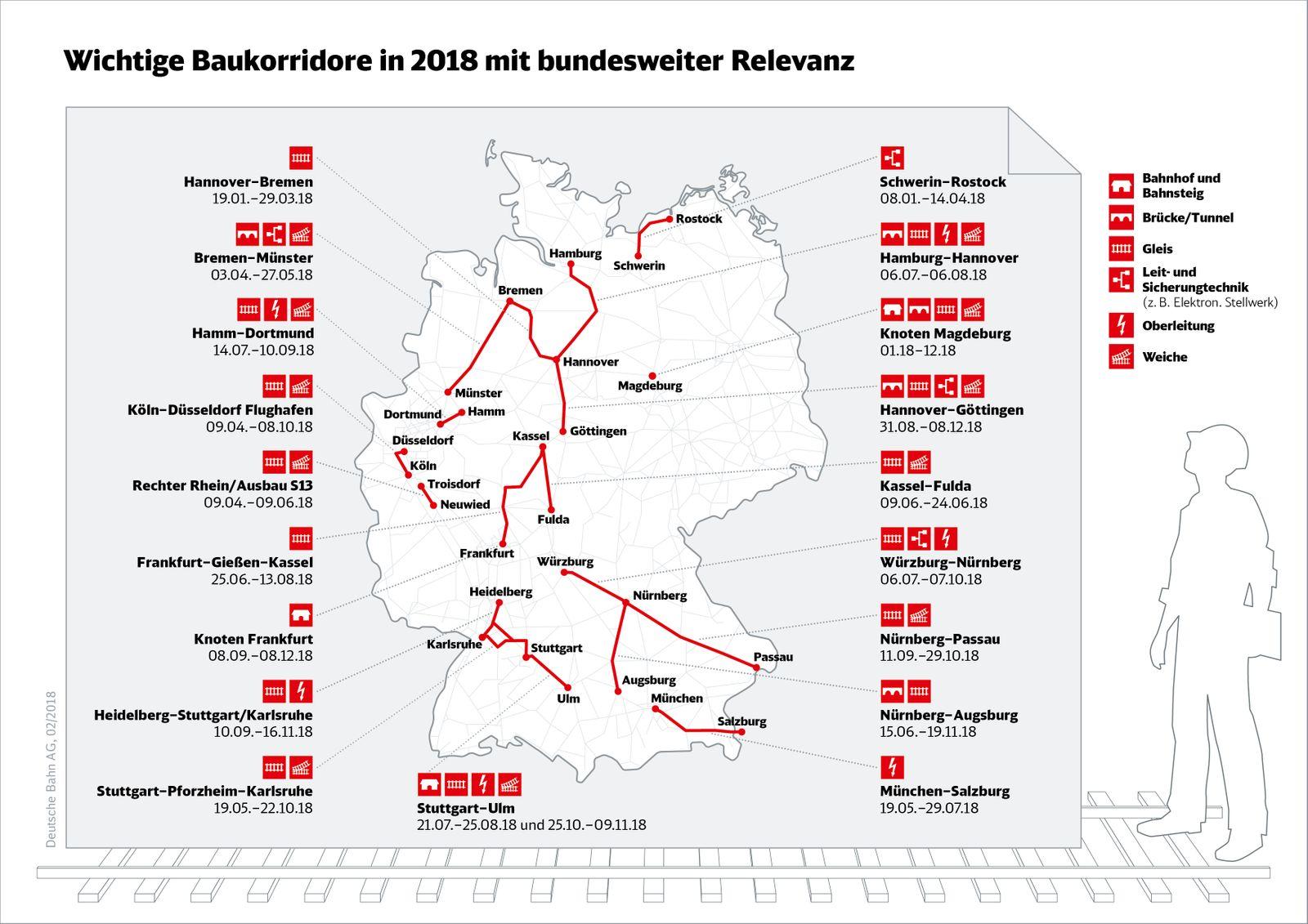 GRAFIK Deutsche Bahn Baukorridore Feb 2018