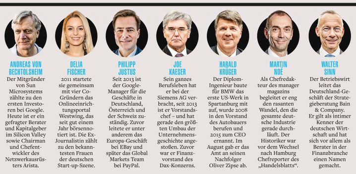 Die Jury: Diese sieben Wirtschaftsexperten entschieden über die diesjährigen Preisträger des Game Changer Awards von manager magazin und Bain & Company.