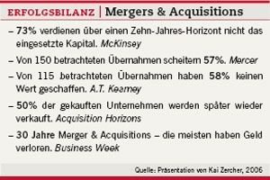 Erfolgsbilanz: Mergers & Acquisitions