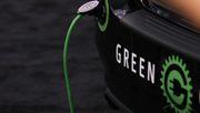 Das unterschätzte Risiko der grünen Geldanlage