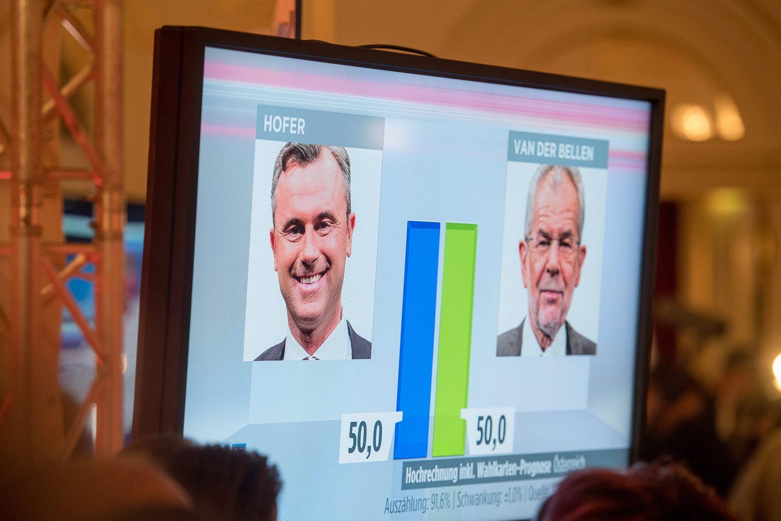 Austria Elections Analyse