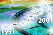 Geduld zahlt sich aus: Trotz des Kurseinbruches steht der Dax deutlich höher als 1991.