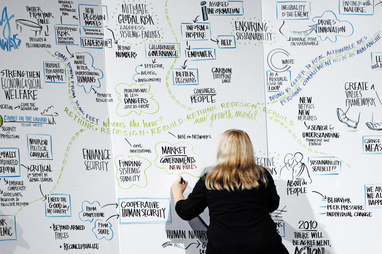 40. Wirtschaftsforum in Davos