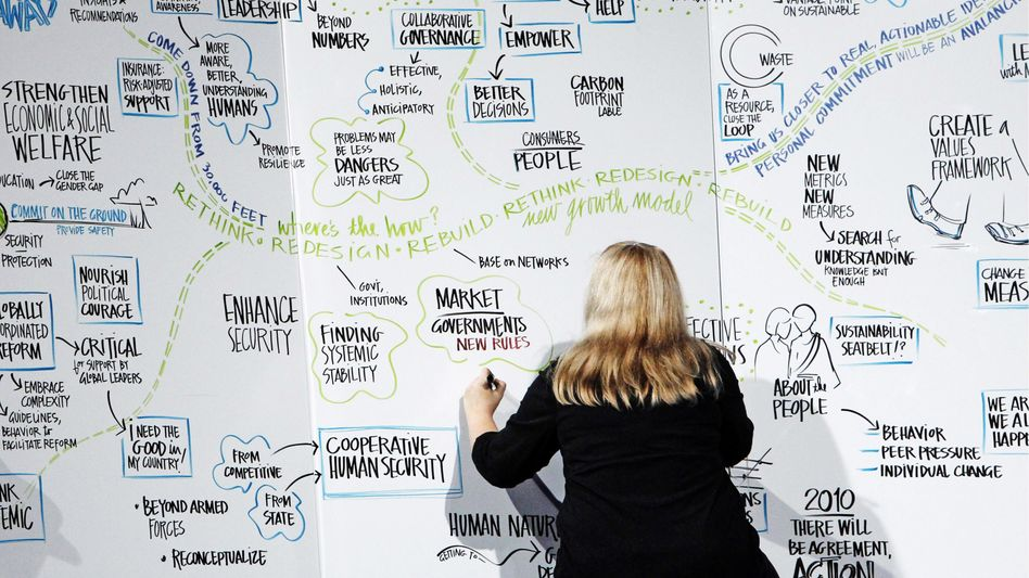 Brainstorming an der Wand, hier in Davos.