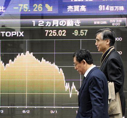 Lange Leidenszeit: Auf Sicht von 20 Jahren hat der Nikkei Index 80 Prozent an Wert verloren