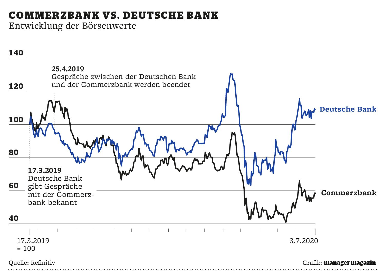 Premium_Banken-3