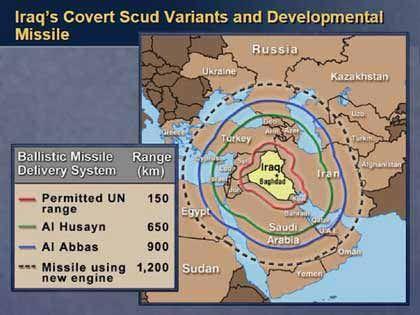 Die Karte soll zeigen, welche Gefahr vom Irak inzwischen ausgeht. Den konkreten Beweis für die Raketen, deren Reichweite hier dargestellt werden soll, bleibt der Geheimdienst allerdings schuldig.