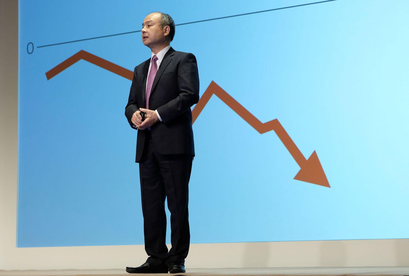 Softbank Verlust