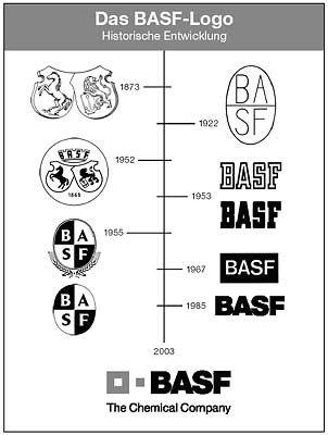 Lange Historie: In den 138 Jahren Firmengeschichte hat sich das BASF-Logo immer wieder verändert