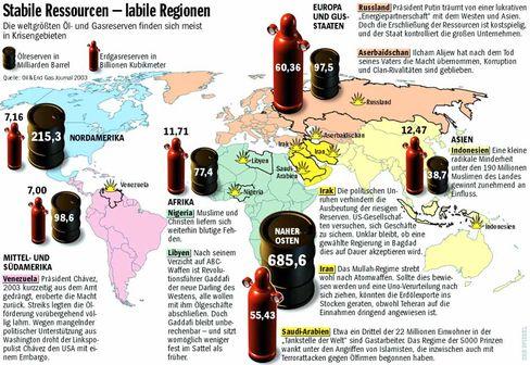 Viel Öl, wenig Sicherheit: Die größten Reserven lagern in gefährdeten Gebieten