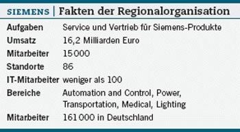 Im Fokus: Die Siemens Regionalorganisation Deutschland