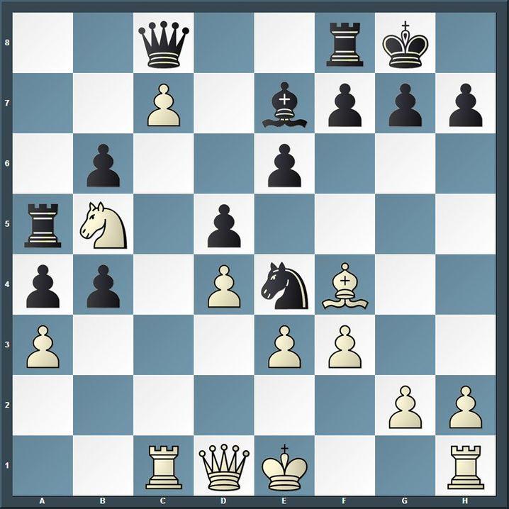 Vorbereitung ist Trumph: Die Stellung stammt aus der dritten Partie Anand gegen Carlsen bei der WM in Sotschi 2014, vor dem 20. Zug von Anand. Der Inder schlug den Springer auf e4. Ein Jahr zuvor hatte Großmeister Aronian in der gleichen Situation die Dame auf e2 gezogen.
