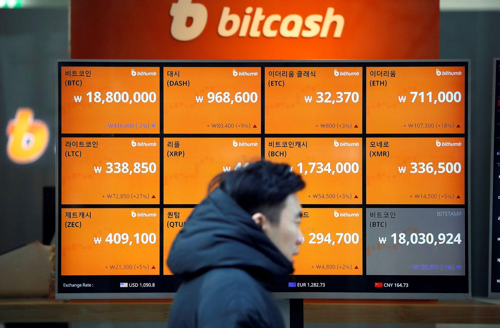 Bitcoin / Südkorea