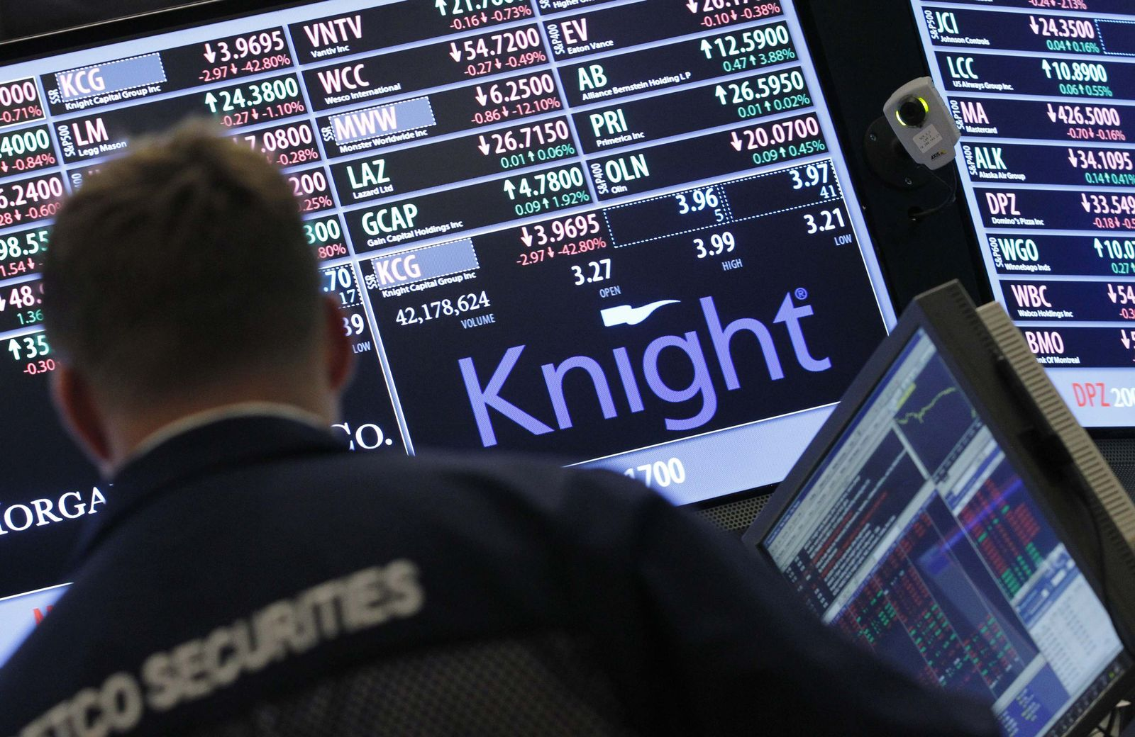 Knight Capital Group Verlust