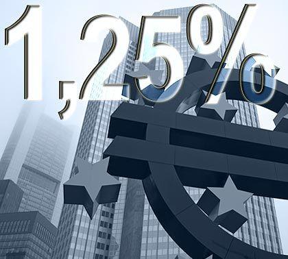 Kleiner Zinsschritt: Die EZB senkt den Leitzins nur um 25 Basispunkte
