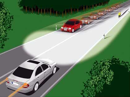 Noch Zukunftsmusik: Die Entwickler tüfteln an einem adaptiven Fernlicht, das, falls Fahrzeuge entgegenkommen, die Scheinwerfer stufenweise abblendet. So soll ein optimaler Kompromiss zwischen Leuchtweite und Blendgefahr realisiert werden