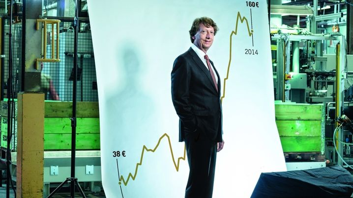 Investors' Darling 2014: Mister 350 Prozent