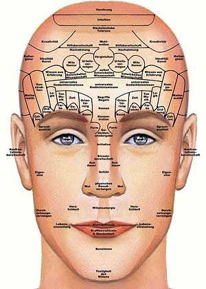 Physiognomie gesichtsmerkmale