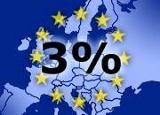 Kostspielige Stabilität: Einhaltung der Maastricht-Kriterien auf Kosten der Steuerzahler