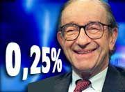 0,25 Prozent gelten als sicher: Die nächste Zinssteigerung kommt bestimmt