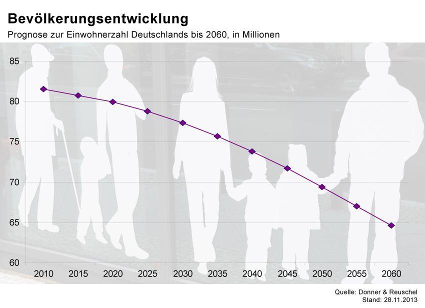 GRAFIK Börsenkurse der Woche / VW