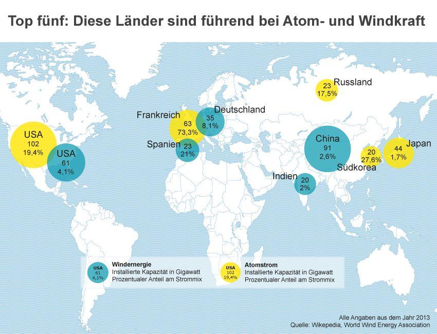 KARTE Atom- Windenergie Top 5 Länder