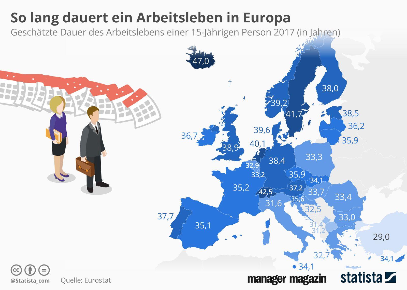 GRAFIK der Woche Arbeitsleben Europa
