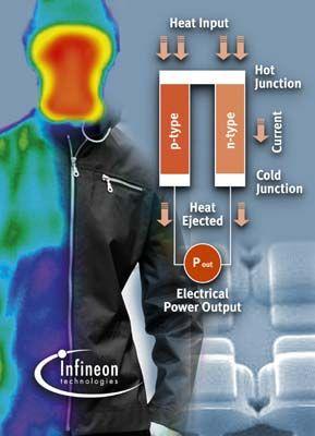 Der nächste Schritt: Energiegewinnung mit Körperabwärme