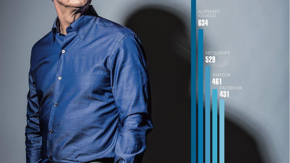 RIESE AUS CUPERTINO Apple unter CEO Tim Cook ist der größte der fünf Tech-Giganten, gilt aber auch als verwundbarster