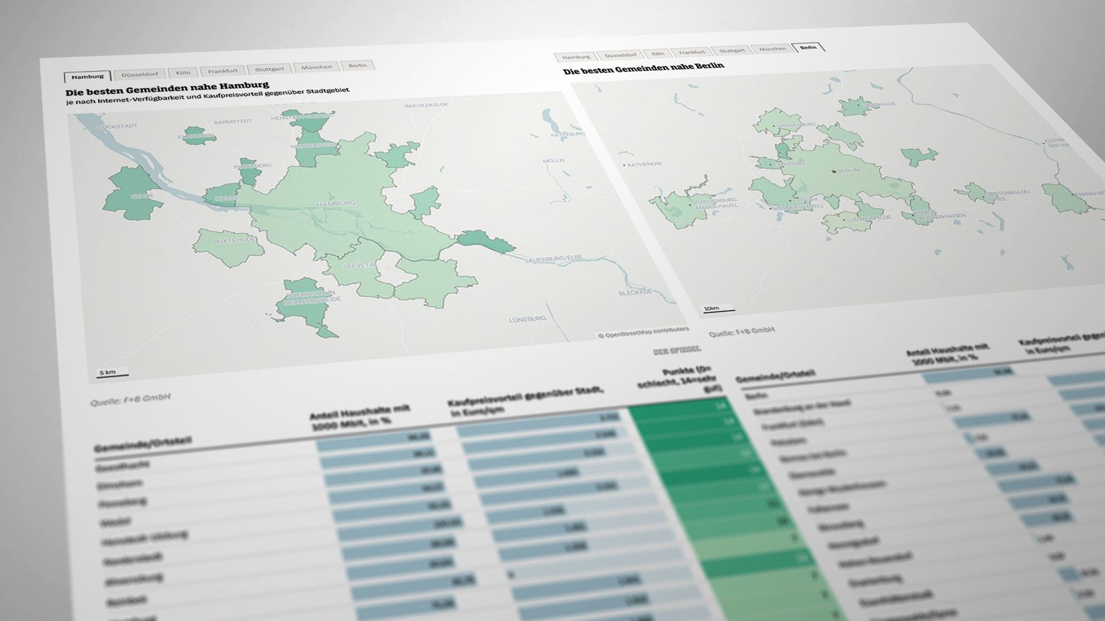 Grafik_16-9_Gemeinden