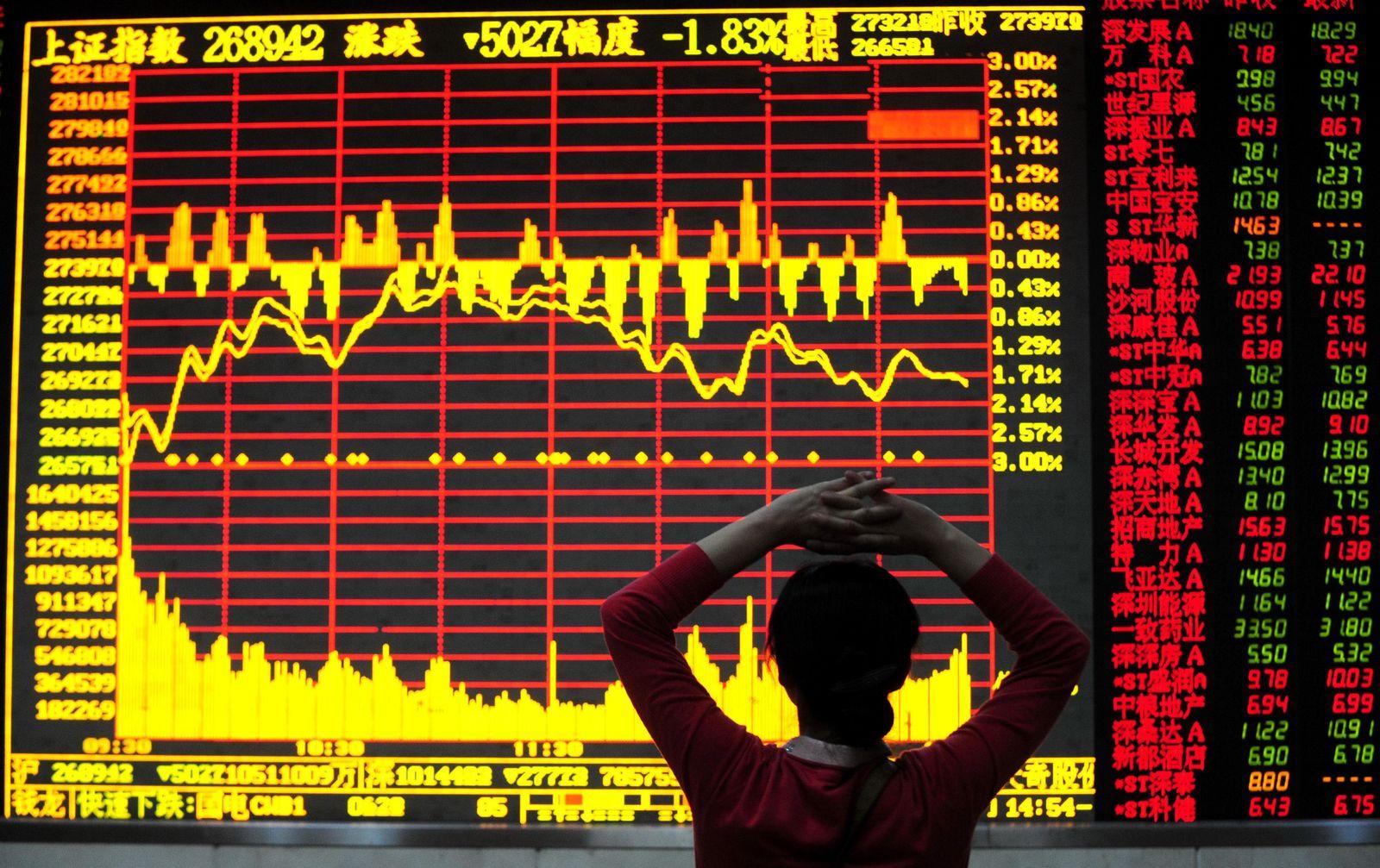 China / Börse