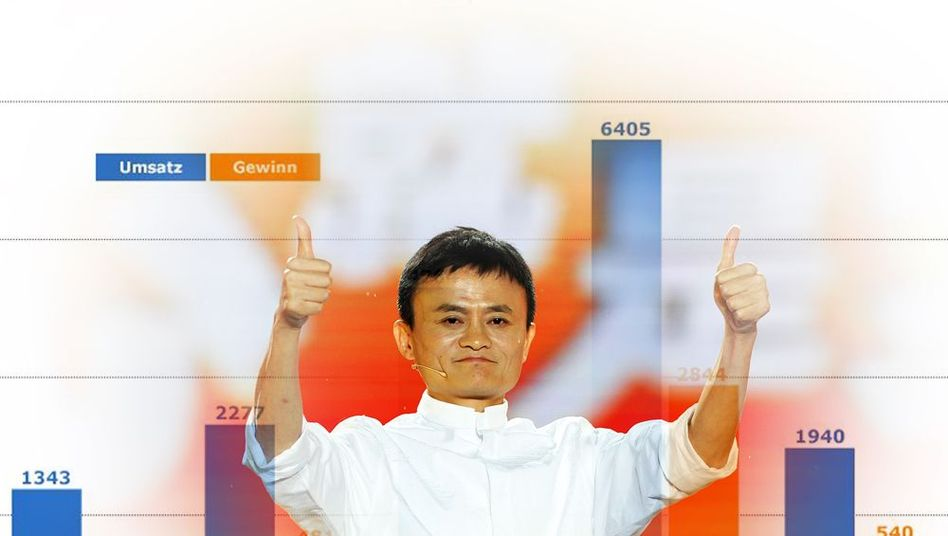 Alibaba-Gründer Ma: Reichster Chinese