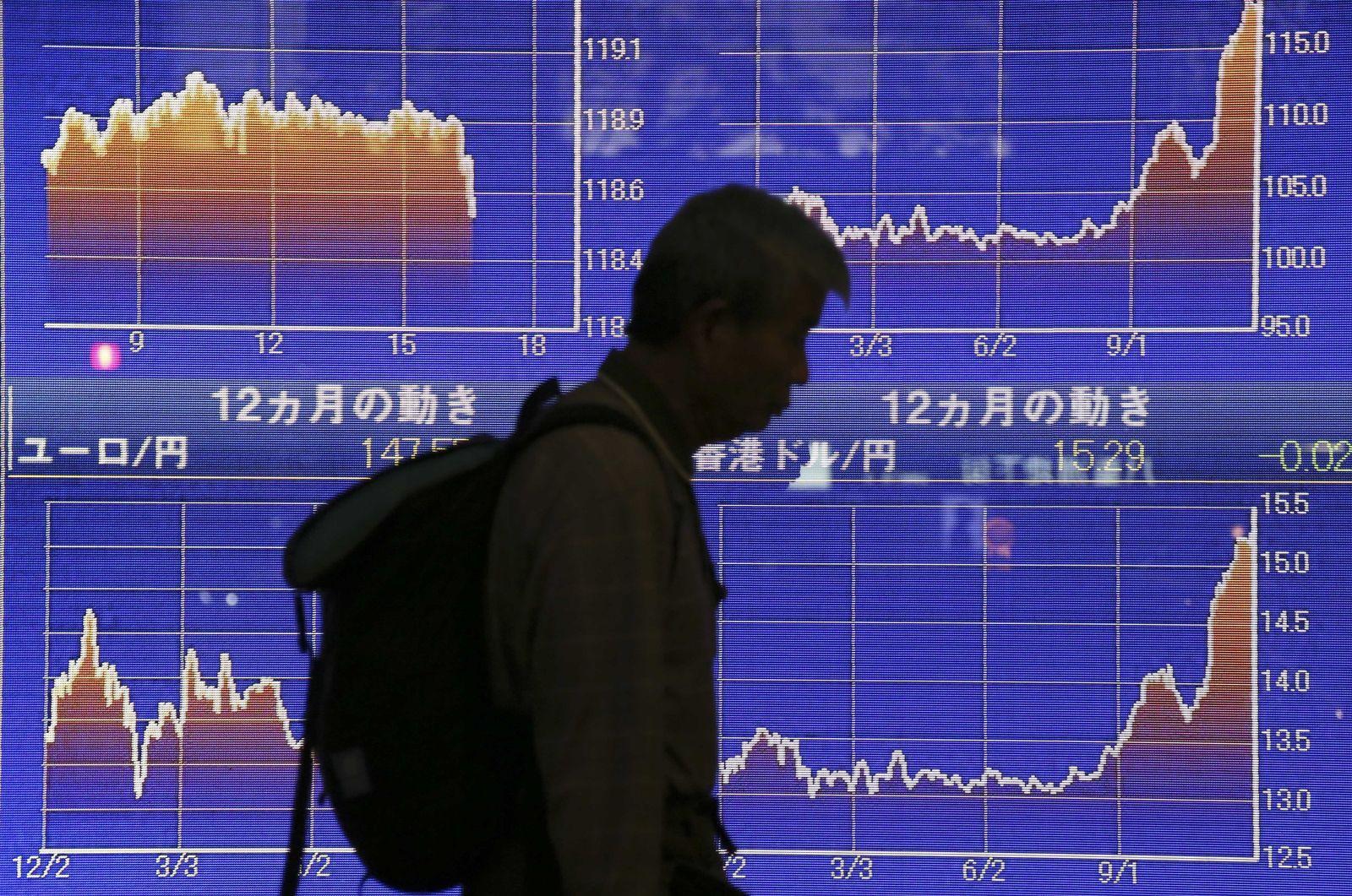 Japan Finanzmarkt
