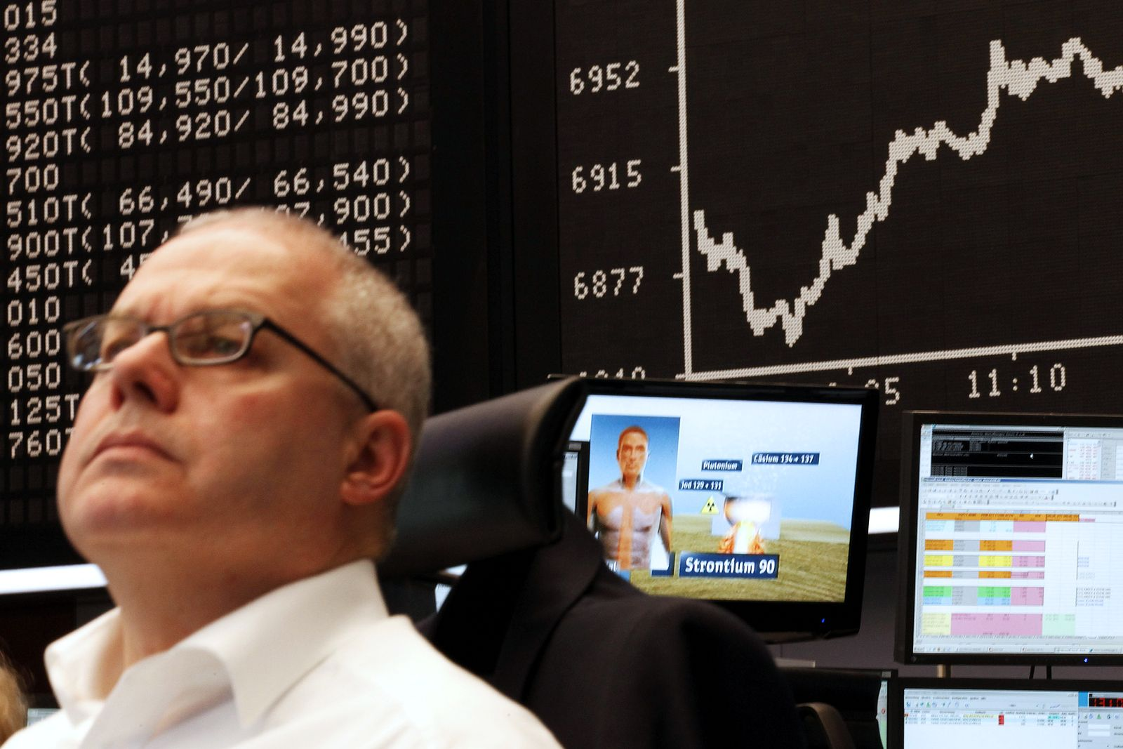 NICHT VERWENDEN Börse