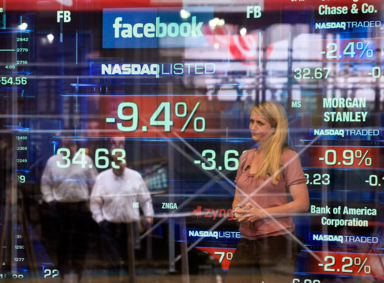Facebook Börsengang / Börsensturz