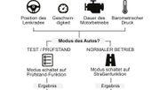 So funktioniert Volkswagens Betrugssoftware