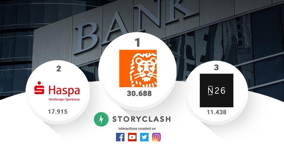 Die Top 3 des Storyclash-Rankings