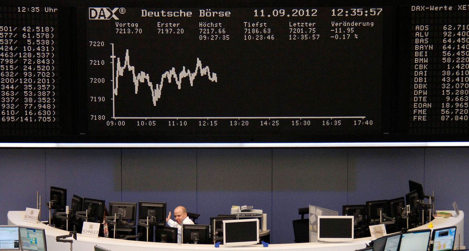 A trader is pictured at his desk beneath the DAX board at the Frankfurt stock exchange