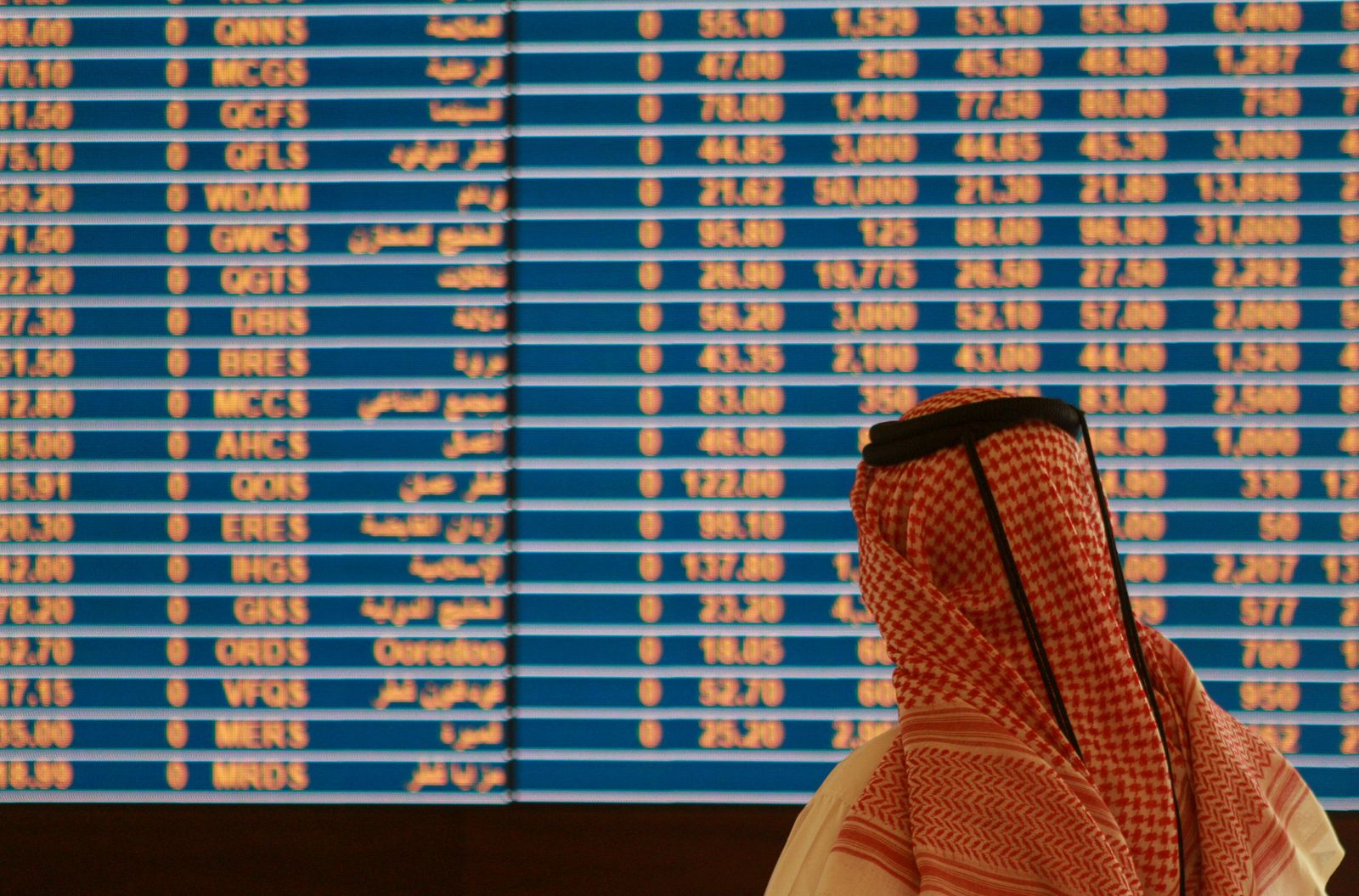 Katar Börse