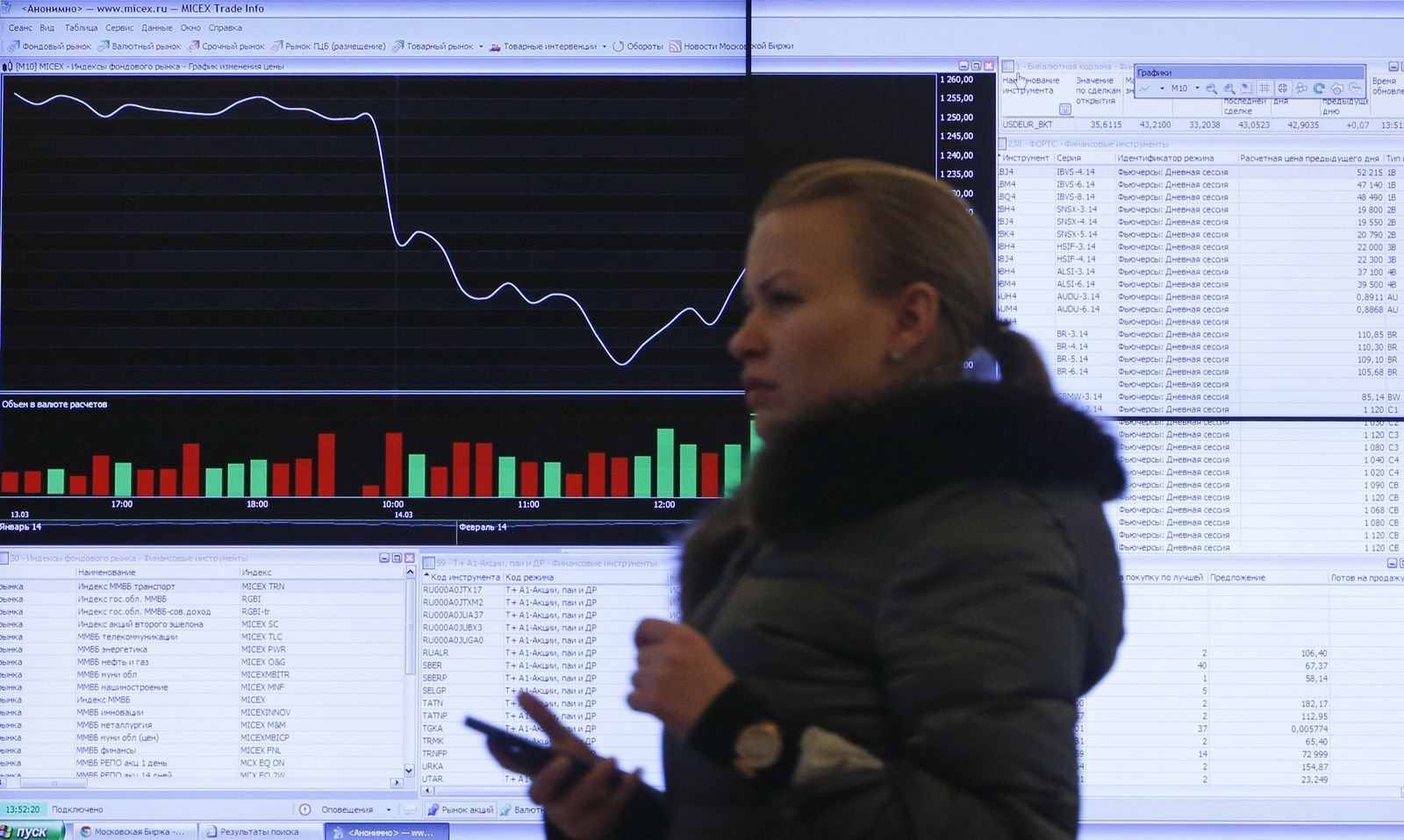 Moskau/ Börse