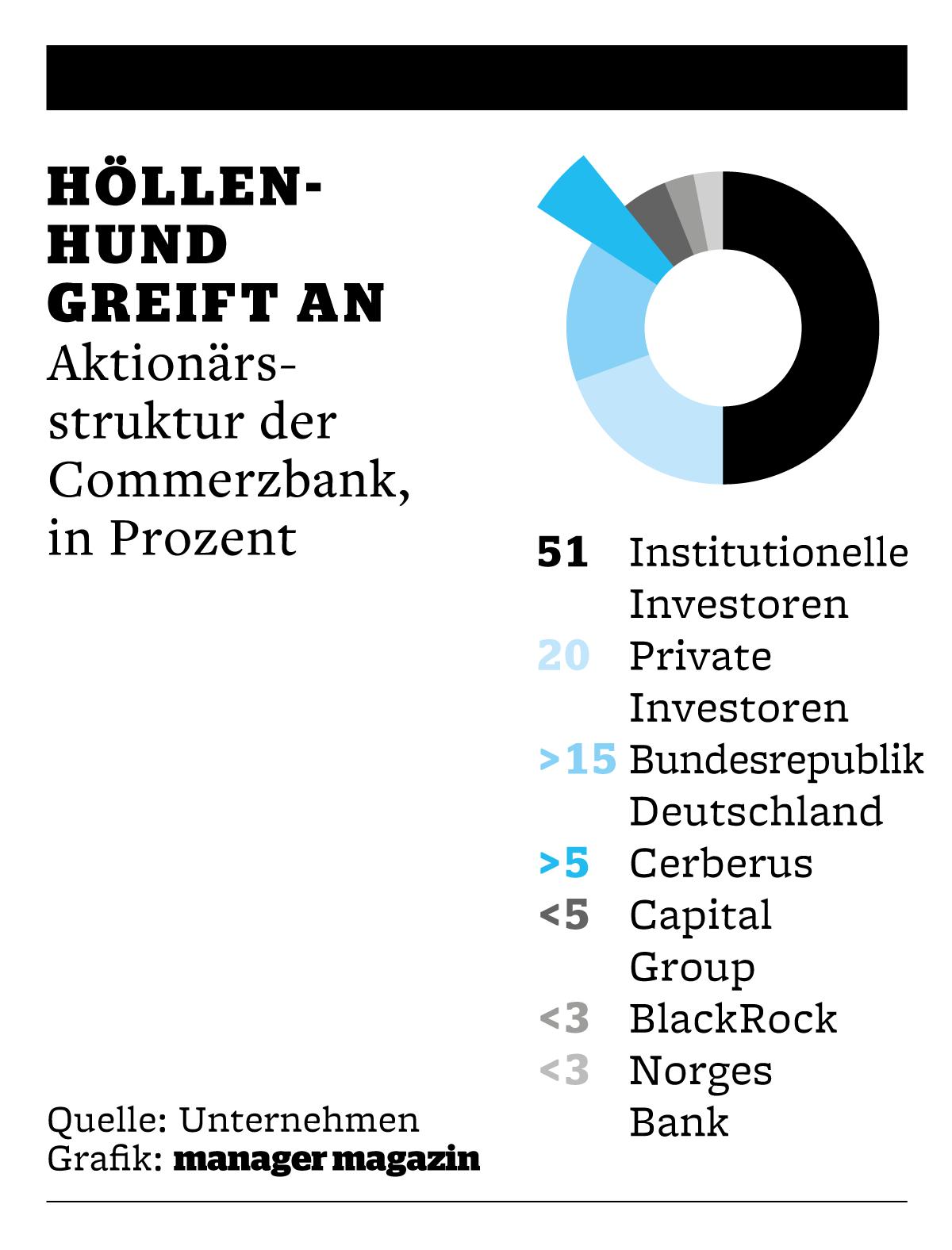 APP_NN_Commerzbank-1b