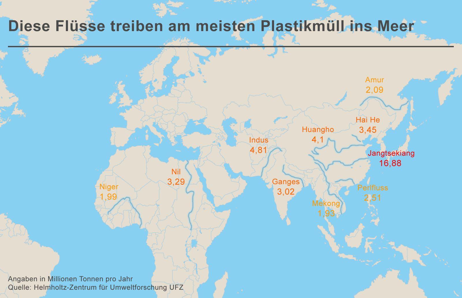 GRAFIK Flüsse Plastikmüll in Meere
